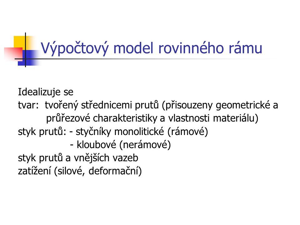Výpočtový model rovinného rámu Idealizuje se tvar: tvořený střednicemi prutů (přisouzeny geometrické a průřezové charakteristiky a vlastnosti materiál