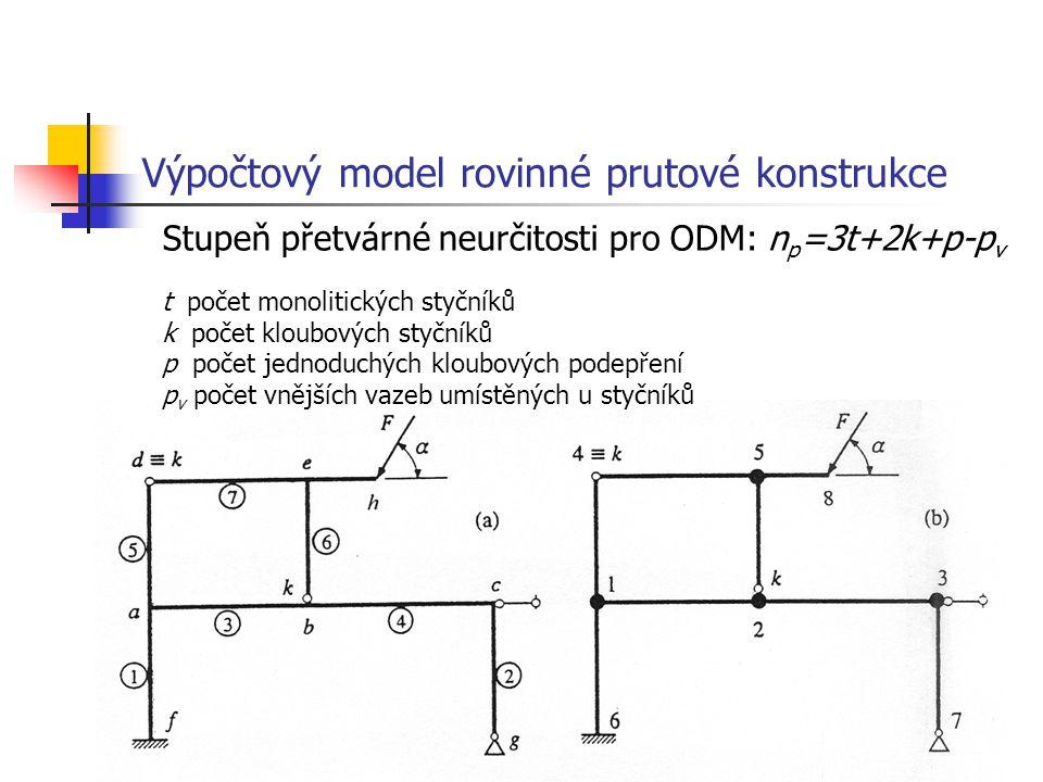 Výpočtový model rovinné prutové konstrukce Stupeň přetvárné neurčitosti pro ODM: n p =3t+2k+p-p v t počet monolitických styčníků k počet kloubových st