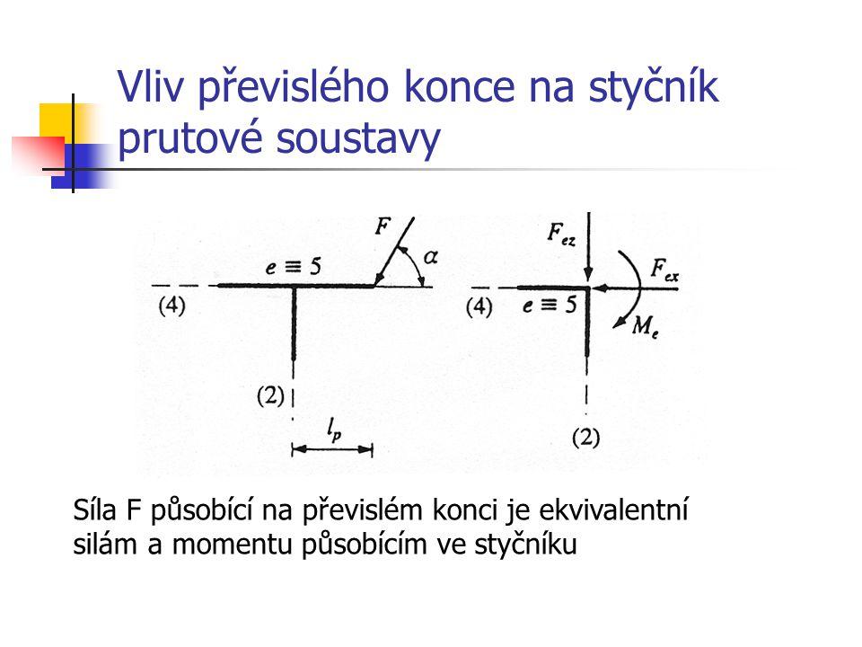 Vliv převislého konce na styčník prutové soustavy Síla F působící na převislém konci je ekvivalentní silám a momentu působícím ve styčníku