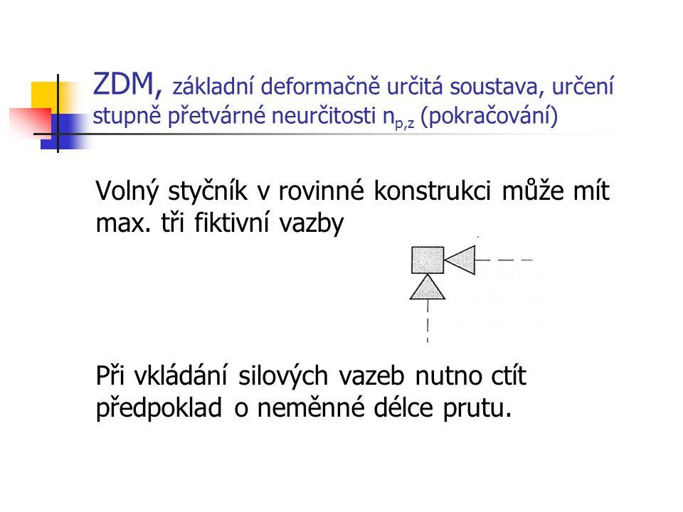 ZDM, základní deformačně určitá soustava, určení stupně přetvárné neurčitosti n p,z (pokračování) Volný styčník v rovinné konstrukci může mít max. tři