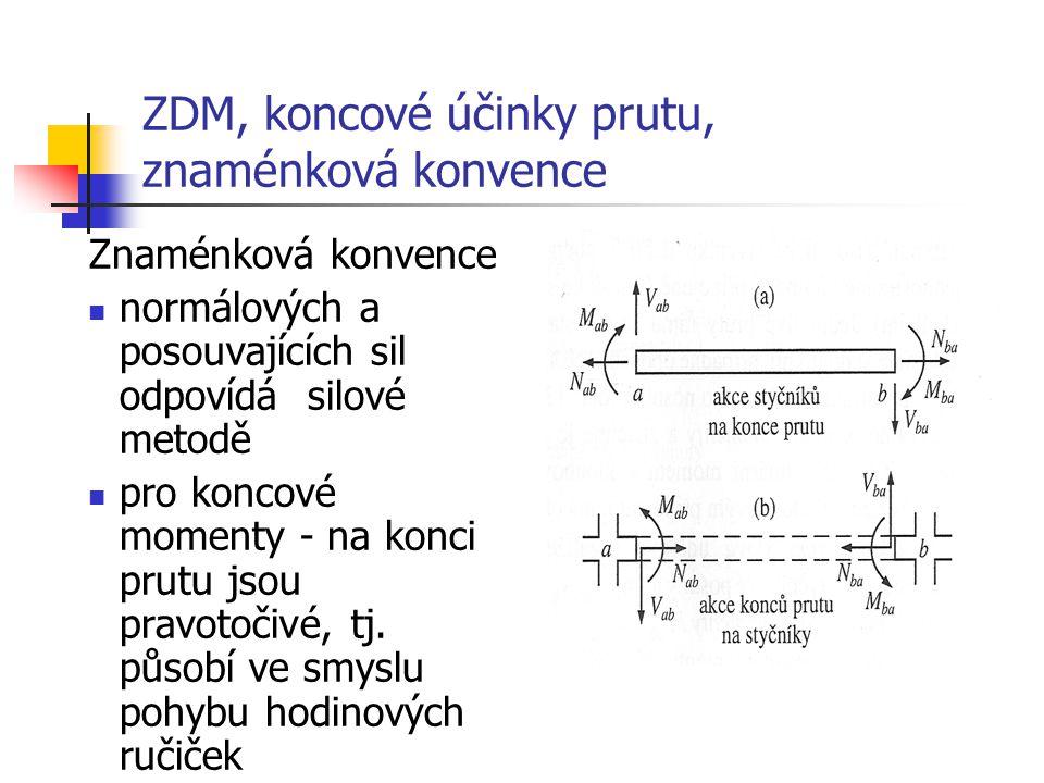 ZDM, koncové účinky prutu, znaménková konvence Znaménková konvence normálových a posouvajících sil odpovídá silové metodě pro koncové momenty - na kon
