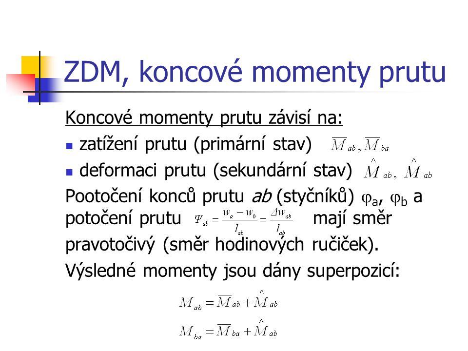 ZDM, koncové momenty prutu Koncové momenty prutu závisí na: zatížení prutu (primární stav) deformaci prutu (sekundární stav) Pootočení konců prutu ab
