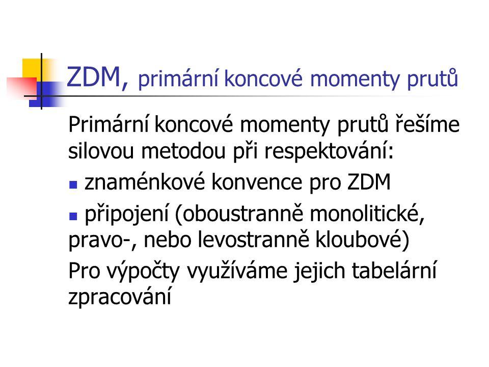 ZDM, primární koncové momenty prutů Primární koncové momenty prutů řešíme silovou metodou při respektování: znaménkové konvence pro ZDM připojení (obo