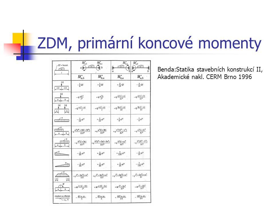 ZDM, primární koncové momenty Benda:Statika stavebních konstrukcí II, Akademické nakl. CERM Brno 1996