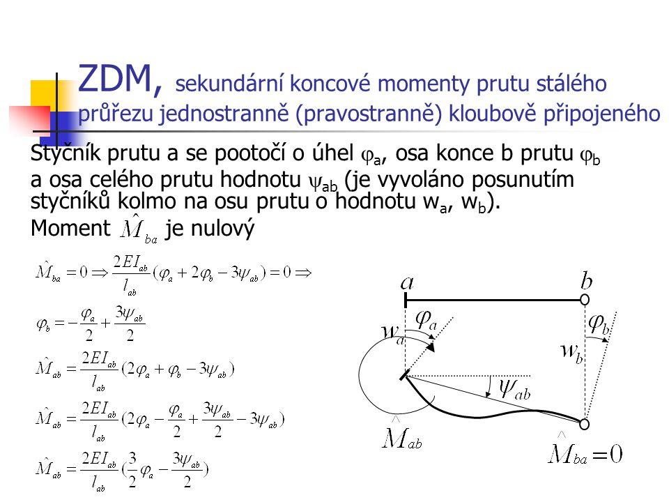 ZDM, sekundární koncové momenty prutu stálého průřezu jednostranně (pravostranně) kloubově připojeného Styčník prutu a se pootočí o úhel  a, osa konc