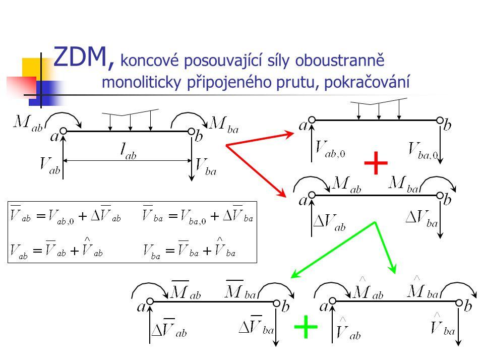 ZDM, koncové posouvající síly oboustranně monoliticky připojeného prutu, pokračování + +