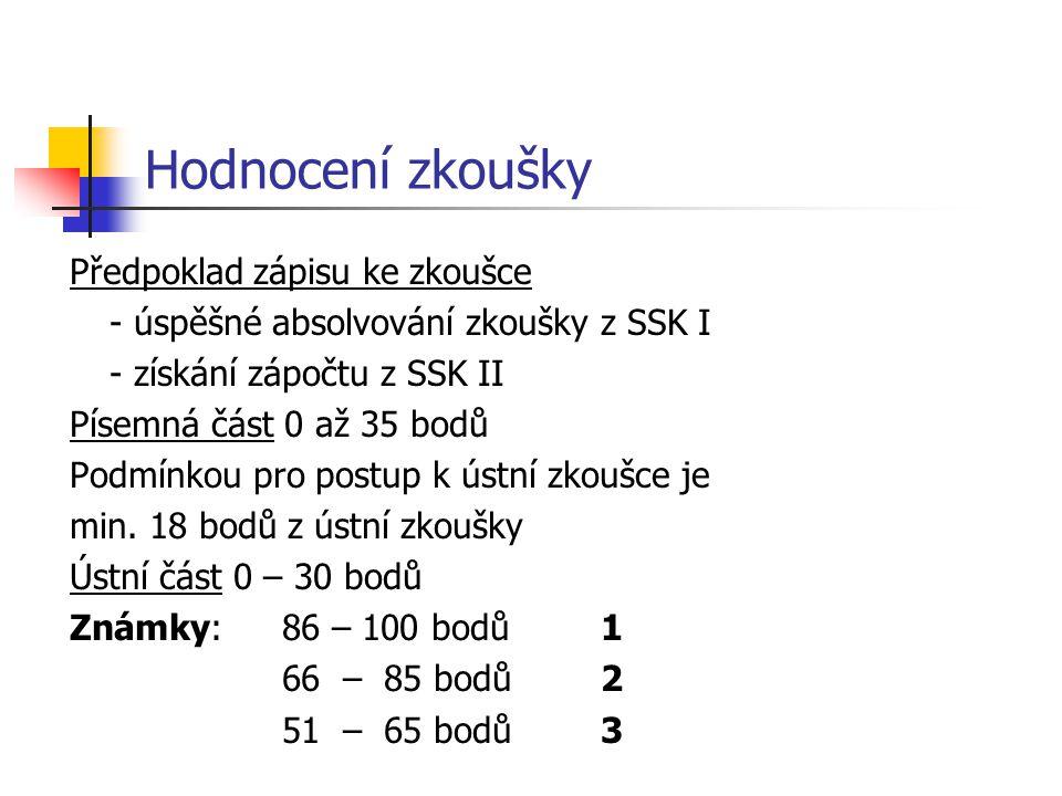 Hodnocení zkoušky Předpoklad zápisu ke zkoušce - úspěšné absolvování zkoušky z SSK I - získání zápočtu z SSK II Písemná část 0 až 35 bodů Podmínkou pr