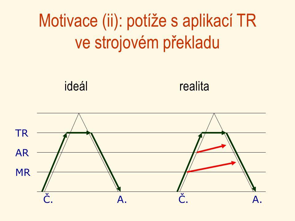 Motivace (ii): potíže s aplikací TR ve strojovém překladu ideál realita Č.A. MR AR TR Č.A.