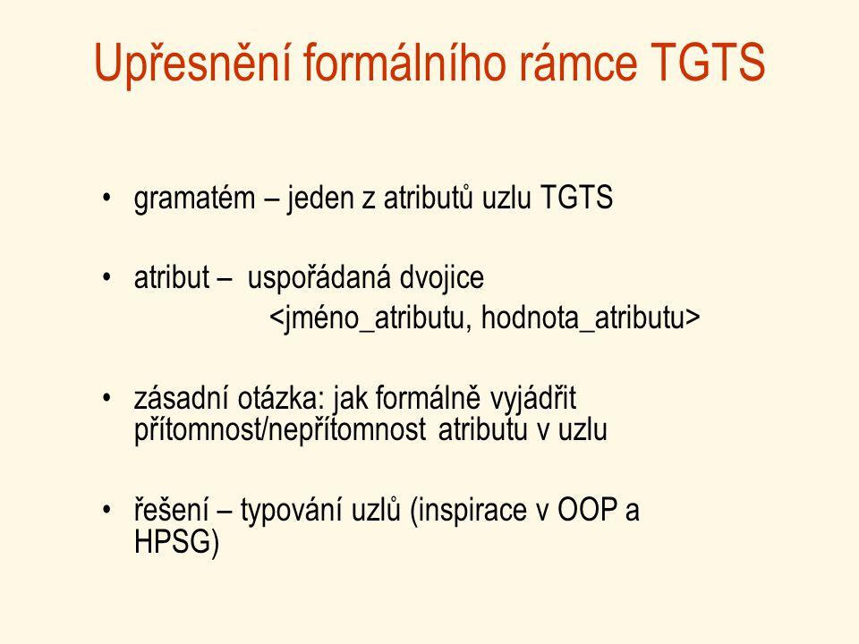 gramatém – jeden z atributů uzlu TGTS atribut – uspořádaná dvojice zásadní otázka: jak formálně vyjádřit přítomnost/nepřítomnost atributu v uzlu řešení – typování uzlů (inspirace v OOP a HPSG) Upřesnění formálního rámce TGTS