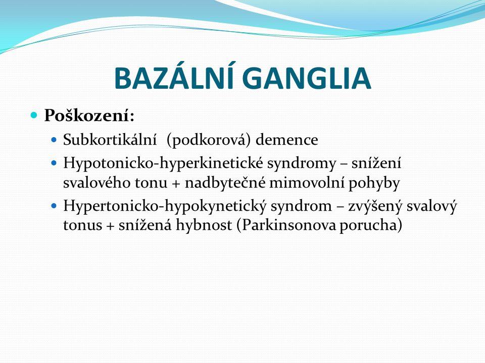 BAZÁLNÍ GANGLIA Poškození: Subkortikální (podkorová) demence Hypotonicko-hyperkinetické syndromy – snížení svalového tonu + nadbytečné mimovolní pohyby Hypertonicko-hypokynetický syndrom – zvýšený svalový tonus + snížená hybnost (Parkinsonova porucha)