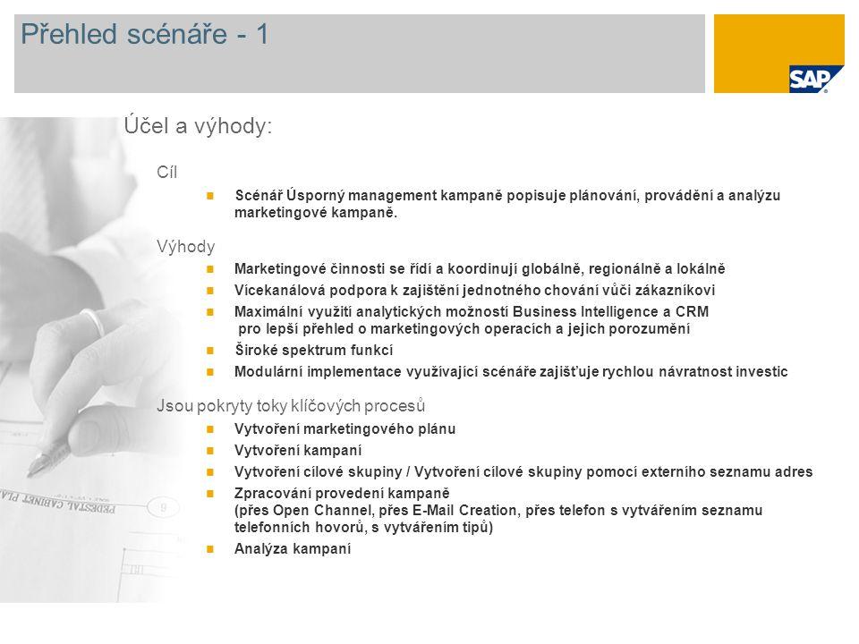 Přehled scénáře - 1 Cíl Scénář Úsporný management kampaně popisuje plánování, provádění a analýzu marketingové kampaně. Výhody Marketingové činnosti s
