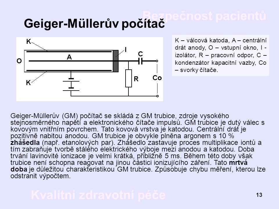 Bezpečnost pacientů Kvalitní zdravotní péče 13 Geiger-Müllerův počítač K – válcová katoda, A – centrální drát anody, O – vstupní okno, I - izolátor, R