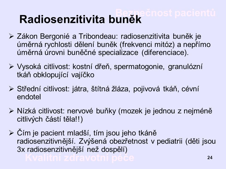 Bezpečnost pacientů Kvalitní zdravotní péče 24 Radiosenzitivita buněk  Zákon Bergonié a Tribondeau: radiosenzitivita buněk je úměrná rychlosti dělení