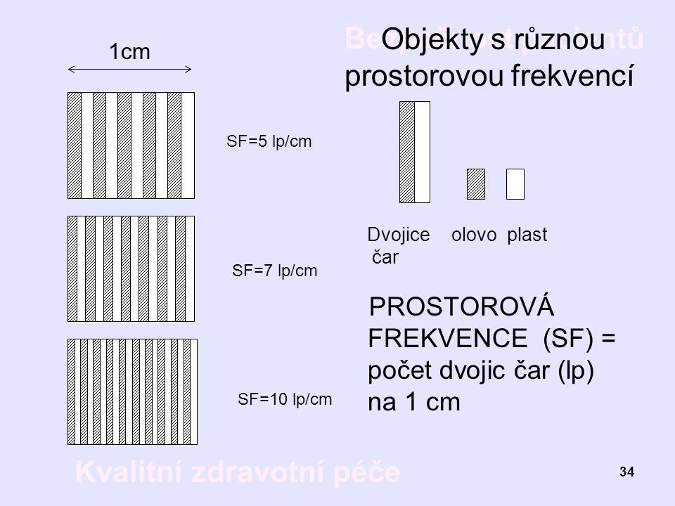 Bezpečnost pacientů Kvalitní zdravotní péče 34 Objekty s různou prostorovou frekvencí PROSTOROVÁ FREKVENCE (SF) = počet dvojic čar (lp) na 1 cm 1cm SF