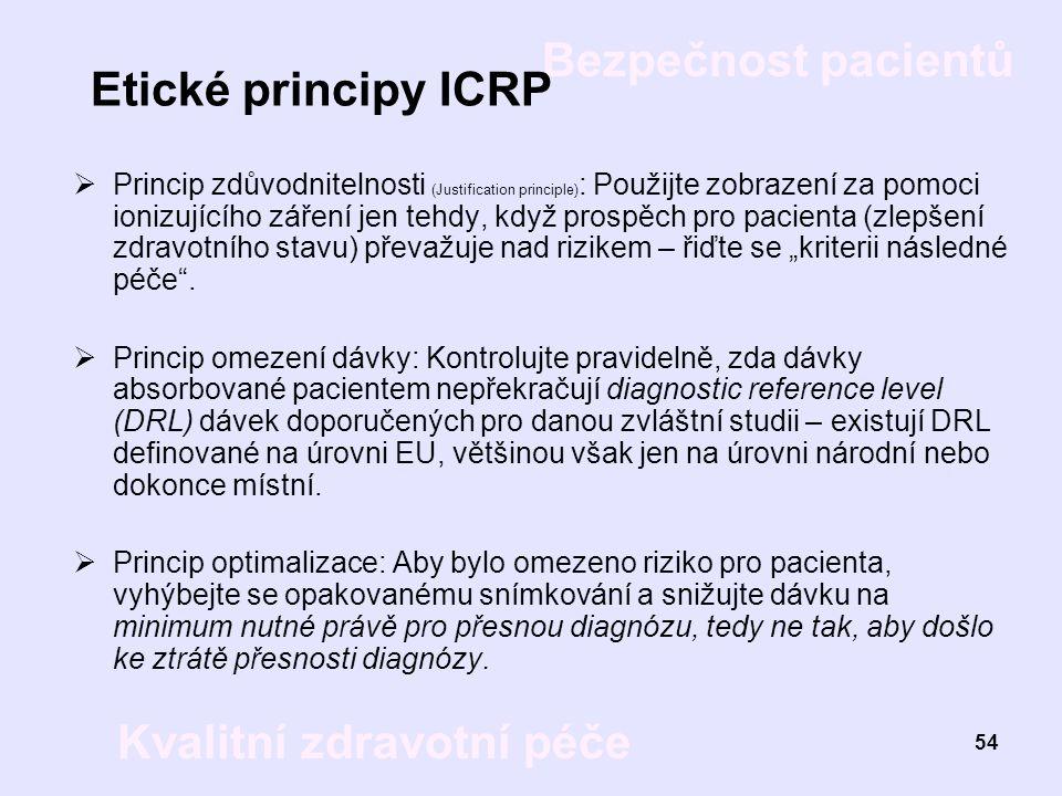 Bezpečnost pacientů Kvalitní zdravotní péče 54 Etické principy ICRP  Princip zdůvodnitelnosti (Justification principle) : Použijte zobrazení za pomoc