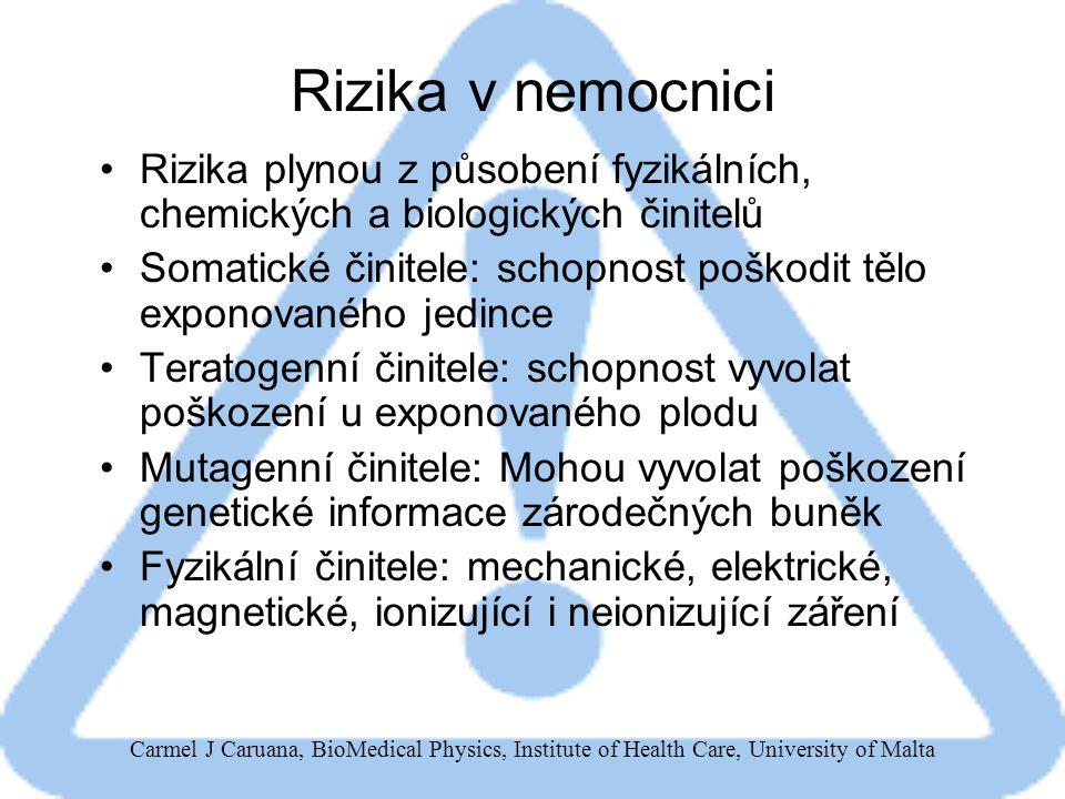 Carmel J Caruana, BioMedical Physics, Institute of Health Care, University of Malta Rizika v nemocnici Rizika plynou z působení fyzikálních, chemických a biologických činitelů Somatické činitele: schopnost poškodit tělo exponovaného jedince Teratogenní činitele: schopnost vyvolat poškození u exponovaného plodu Mutagenní činitele: Mohou vyvolat poškození genetické informace zárodečných buněk Fyzikální činitele: mechanické, elektrické, magnetické, ionizující i neionizující záření