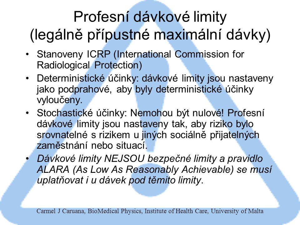 Carmel J Caruana, BioMedical Physics, Institute of Health Care, University of Malta Profesní dávkové limity (legálně přípustné maximální dávky) Stanoveny ICRP (International Commission for Radiological Protection) Deterministické účinky: dávkové limity jsou nastaveny jako podprahové, aby byly deterministické účinky vyloučeny.