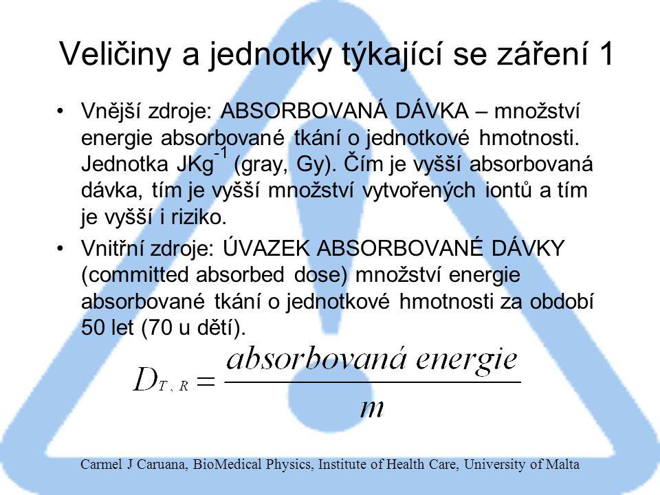 Carmel J Caruana, BioMedical Physics, Institute of Health Care, University of Malta Veličiny a jednotky týkající se záření 1 Vnější zdroje: ABSORBOVANÁ DÁVKA – množství energie absorbované tkání o jednotkové hmotnosti.