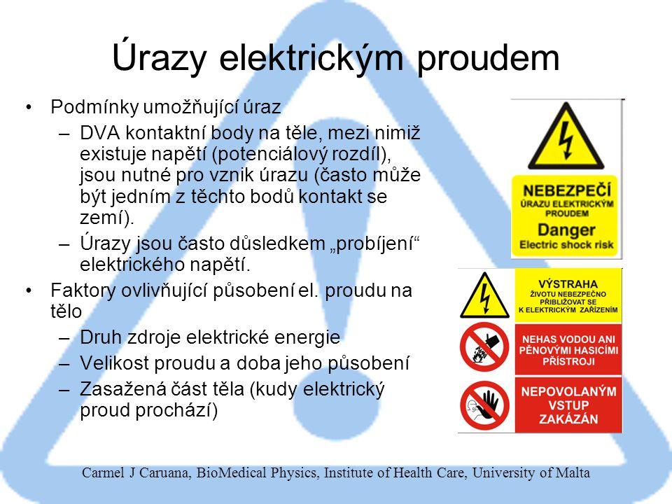 Carmel J Caruana, BioMedical Physics, Institute of Health Care, University of Malta Úrazy elektrickým proudem Podmínky umožňující úraz –DVA kontaktní body na těle, mezi nimiž existuje napětí (potenciálový rozdíl), jsou nutné pro vznik úrazu (často může být jedním z těchto bodů kontakt se zemí).