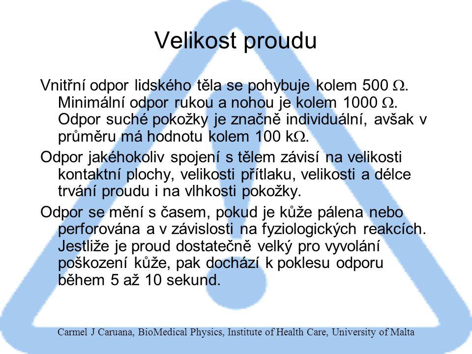 Carmel J Caruana, BioMedical Physics, Institute of Health Care, University of Malta Varovné symboly