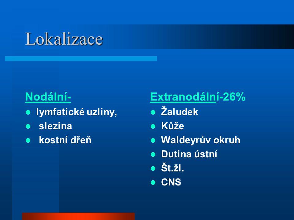 Lokalizace Nodální- lymfatické uzliny, slezina kostní dřeň Extranodální-26% Žaludek Kůže Waldeyrův okruh Dutina ústní Št.žl. CNS