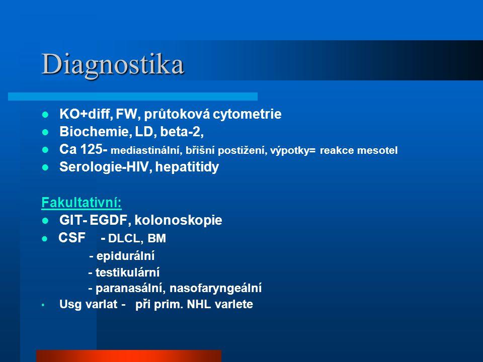 Diagnostika KO+diff, FW, průtoková cytometrie Biochemie, LD, beta-2, Ca 125- mediastinální, břišní postižení, výpotky= reakce mesotel Serologie-HIV, hepatitidy Fakultativní: GIT- EGDF, kolonoskopie  CSF - DLCL, BM - epidurální - testikulární - paranasální, nasofaryngeální Usg varlat - při prim.