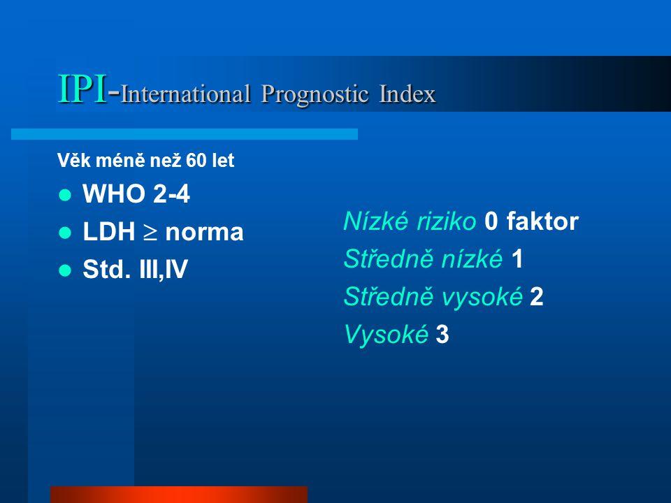 IPI- International Prognostic Index Věk méně než 60 let WHO 2-4 LDH  norma Std. III,IV Nízké riziko 0 faktor Středně nízké 1 Středně vysoké 2 Vysoké