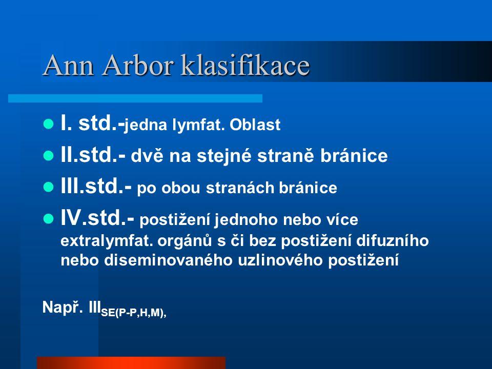 Ann Arbor klasifikace I.std.- jedna lymfat.