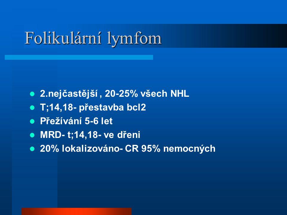 Folikulární lymfom 2.nejčastější, 20-25% všech NHL T;14,18- přestavba bcl2 Přežívání 5-6 let MRD- t;14,18- ve dřeni 20% lokalizováno- CR 95% nemocných