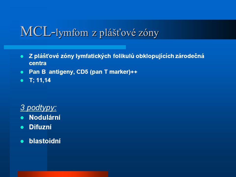MCL- lymfom z plášťové zóny Z plášťové zóny lymfatických folikulů obklopujících zárodečná centra Pan B antigeny, CD5 (pan T marker)++ T; 11,14 3 podtypy: Nodulární Difuzní blastoidní