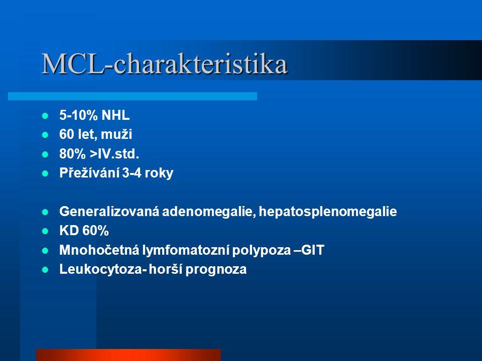 MCL-charakteristika 5-10% NHL 60 let, muži 80% >IV.std. Přežívání 3-4 roky Generalizovaná adenomegalie, hepatosplenomegalie KD 60% Mnohočetná lymfomat