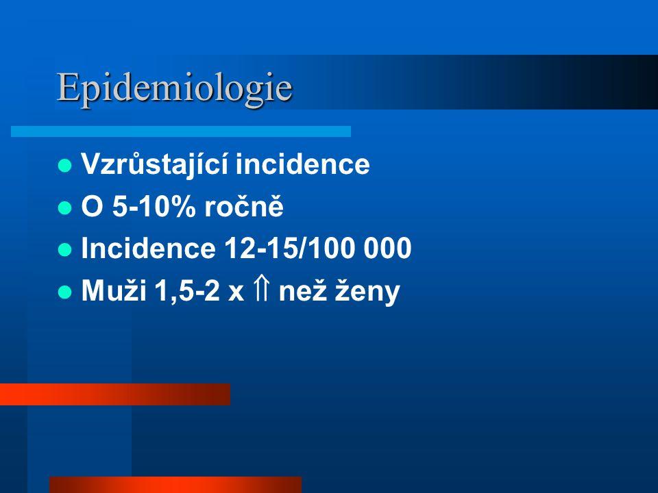 Epidemiologie Vzrůstající incidence O 5-10% ročně Incidence 12-15/100 000 Muži 1,5-2 x  než ženy