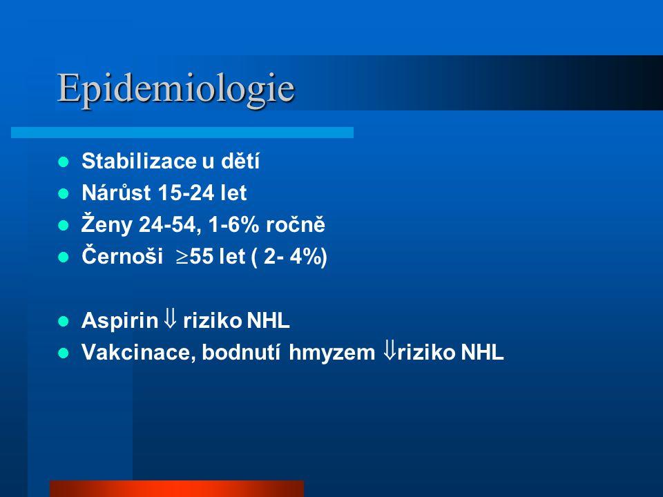 Epidemiologie Stabilizace u dětí Nárůst 15-24 let Ženy 24-54, 1-6% ročně Černoši  55 let ( 2- 4%) Aspirin  riziko NHL Vakcinace, bodnutí hmyzem  riziko NHL