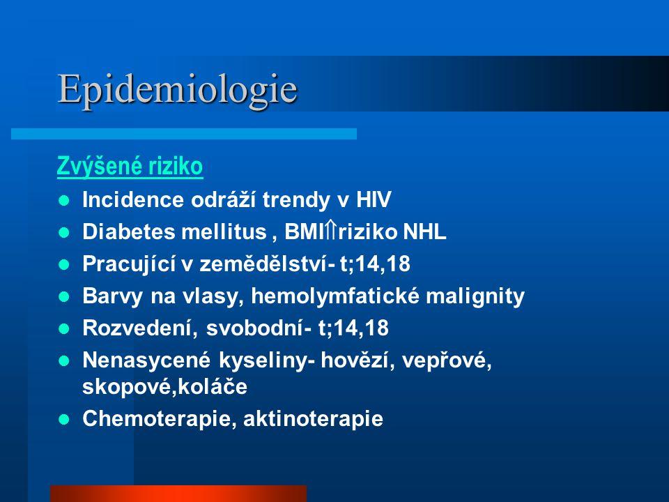 Epidemiologie Zvýšené riziko Incidence odráží trendy v HIV Diabetes mellitus, BMI  riziko NHL Pracující v zemědělství- t;14,18 Barvy na vlasy, hemolymfatické malignity Rozvedení, svobodní- t;14,18 Nenasycené kyseliny- hovězí, vepřové, skopové,koláče Chemoterapie, aktinoterapie