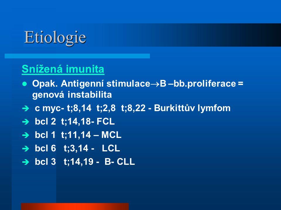 Etiologie Snížená imunita Opak. Antigenní stimulace  B –bb.proliferace = genová instabilita  c myc- t;8,14 t;2,8 t;8,22 - Burkittův lymfom  bcl 2 t