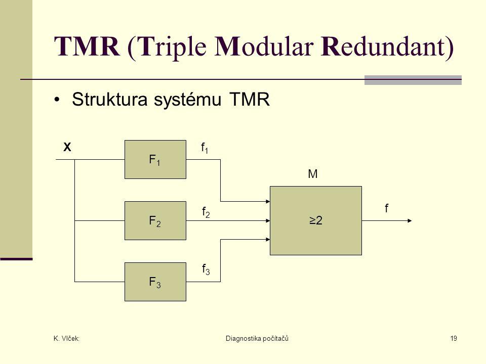 K. Vlček: Diagnostika počítačů19 TMR (Triple Modular Redundant) Struktura systému TMR F1F1 F2F2 F3F3 ≥2 Xf1f1 f2f2 f3f3 M f