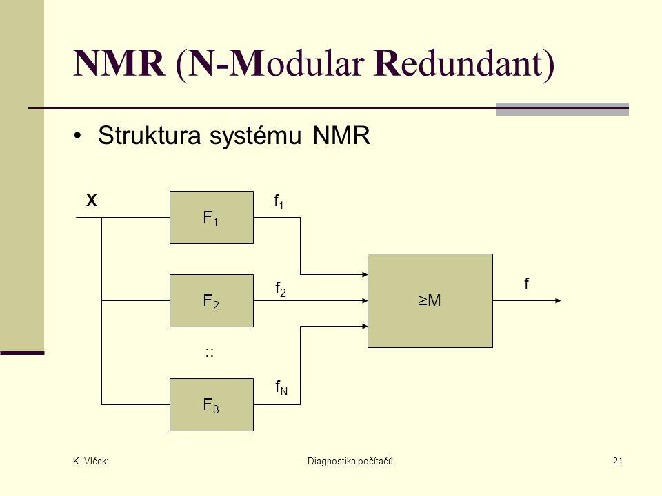 K. Vlček: Diagnostika počítačů21 NMR (N-Modular Redundant) Struktura systému NMR F1F1 F2F2 F3F3 ≥M Xf1f1 f2f2 fNfN f ׃׃