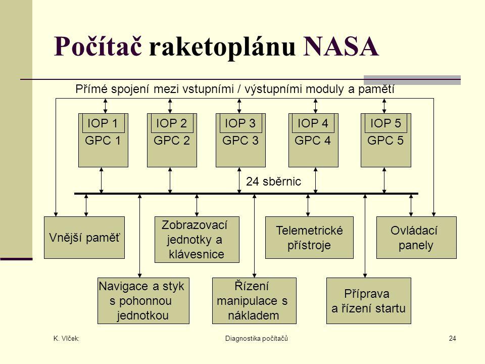 K. Vlček: Diagnostika počítačů24 Počítač raketoplánu NASA Přímé spojení mezi vstupními / výstupními moduly a pamětí GPC 1GPC 2GPC 3GPC 4GPC 5 Vnější p