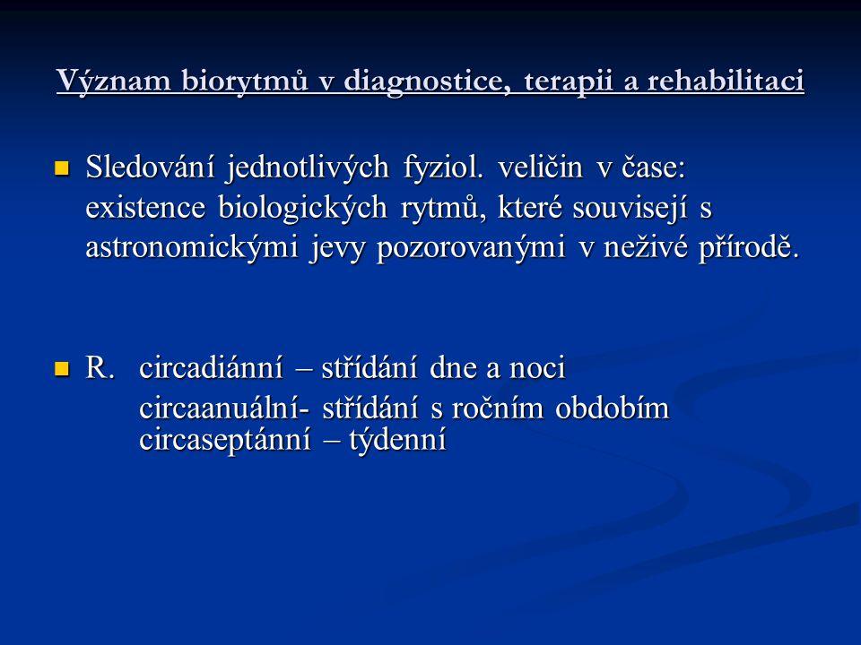 Non- dipping u normotoniků – není vysvětlen (snad věk, etnické faktory) U většiny hypertoniků dochází k největšímu nárůstu krevního tlaku a SF v časných ranních hodinách (vzestup katecholaminů - vzestup citlivosti cílových tkání na katecholaminy)