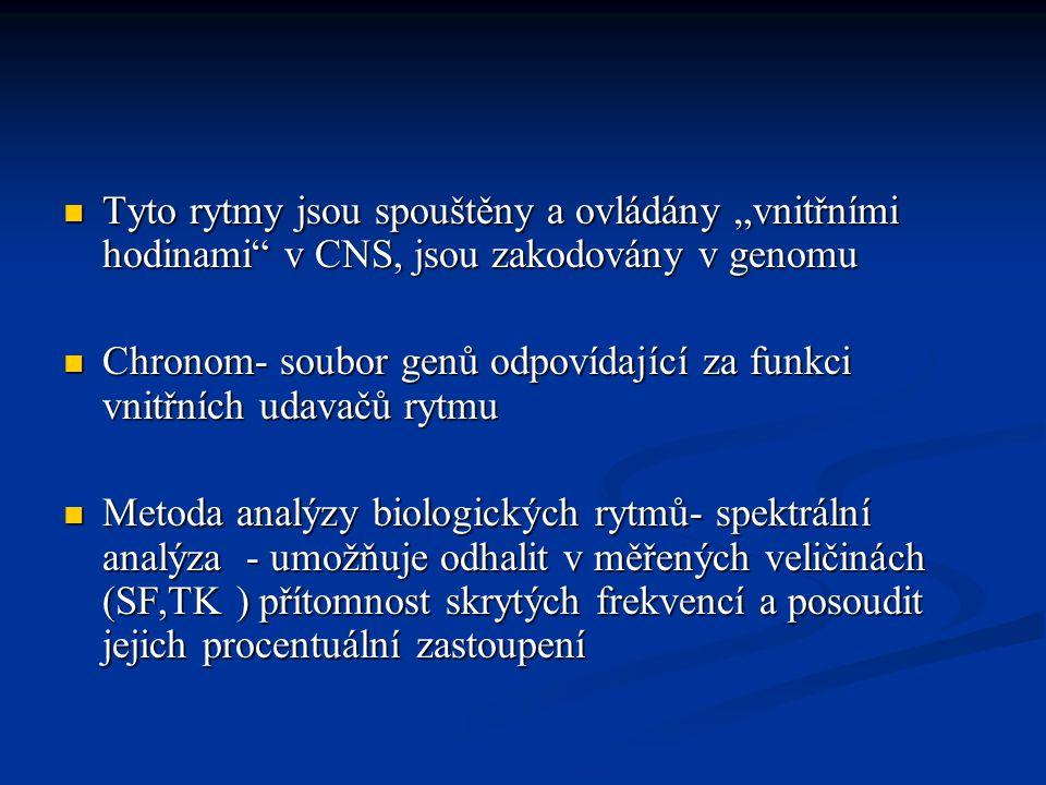 "např.: pokles STK ""trough ""o 10 mmHg, pokles TK ""peak o 18 mm Hg poměr T/P = 10:18 =0,55 tj."