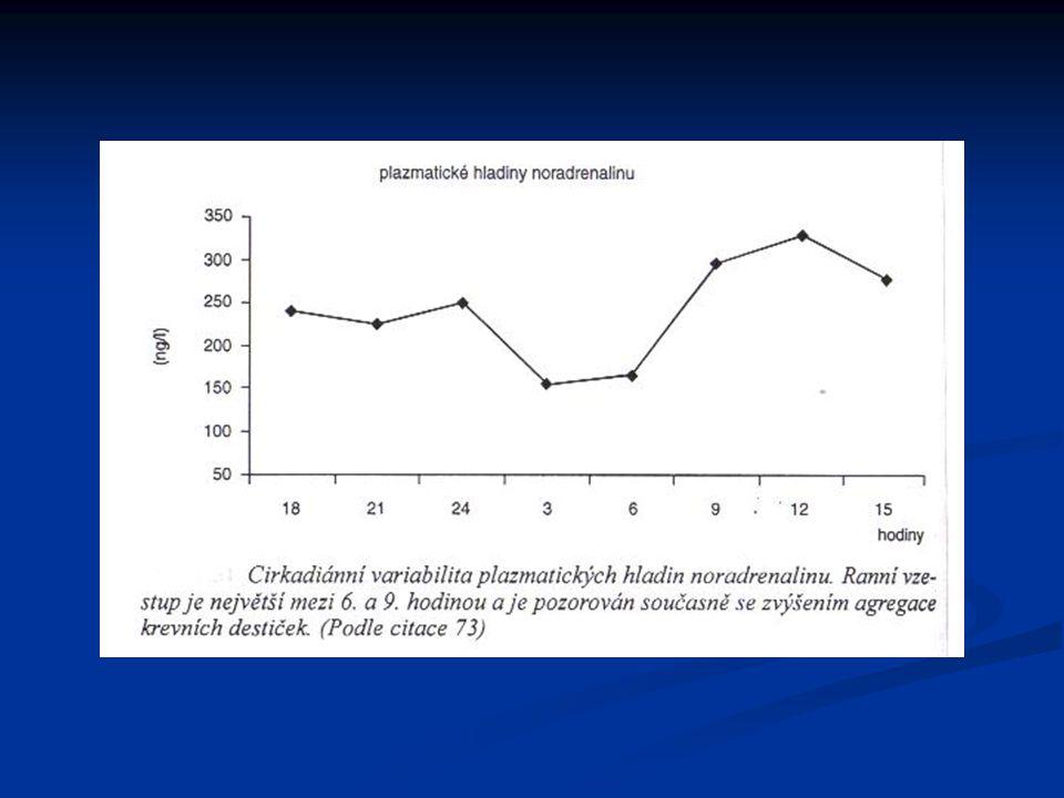 Cirkadiánní variabilita výskytu cerebrovaskulárních příhod Hodnocení vzniku: mnoho pacientů se budí již s neurologickými příznaky- obtížné určení začátku CMP a cirkadiánního vzorce.