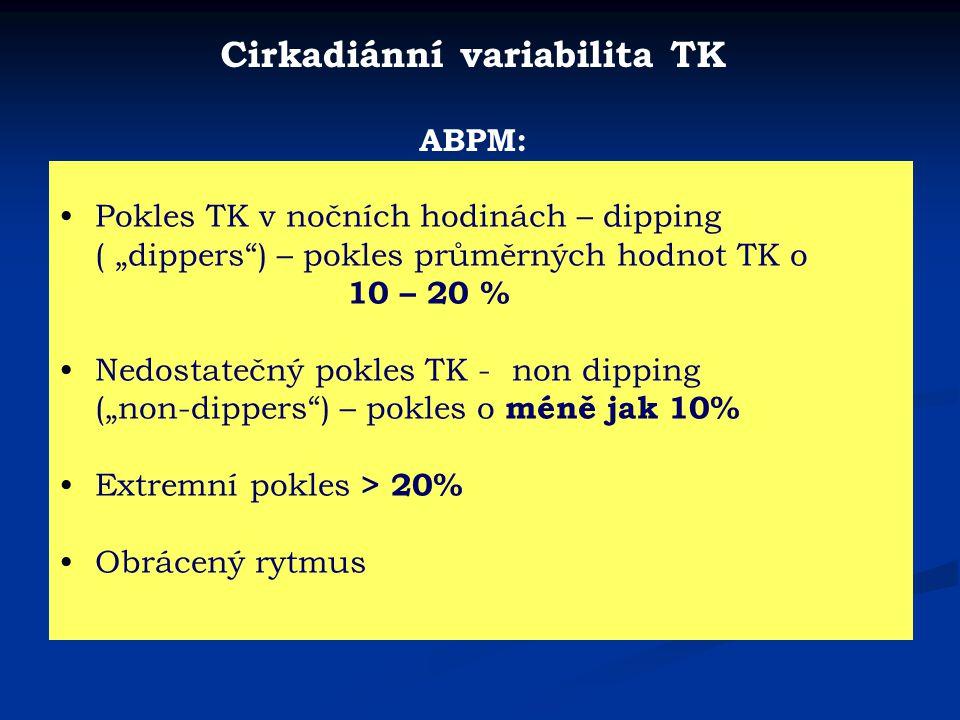 Základní principy a význam chronoterapie Optimální kontrola TK u hypertoniků po celých 24 hod.