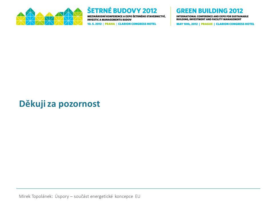 Děkuji za pozornost Mirek Topolánek: Úspory – součást energetické koncepce EU