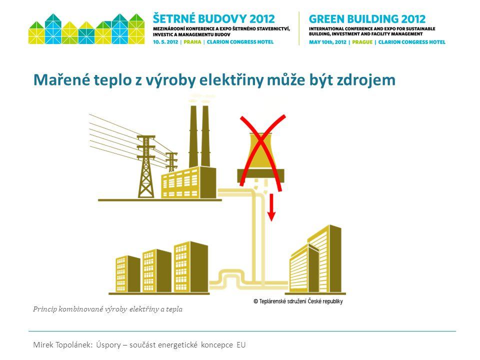 Princip kombinované výroby elektřiny a tepla Mirek Topolánek: Úspory – součást energetické koncepce EU Mařené teplo z výroby elektřiny může být zdroje