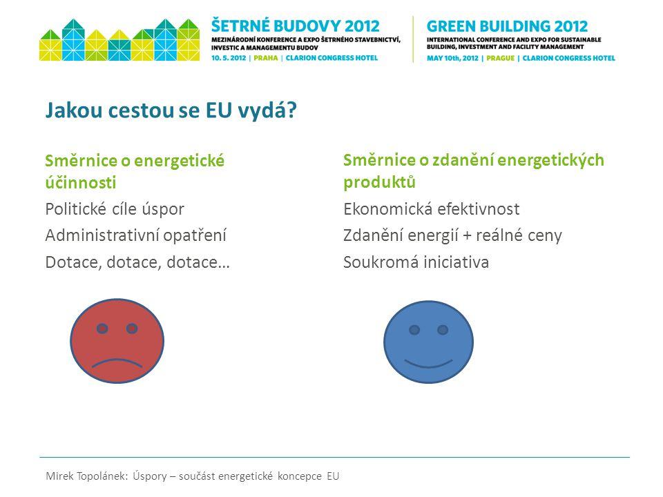 Směrnice o energetické účinnosti Politické cíle úspor Administrativní opatření Dotace, dotace, dotace… Ekonomická efektivnost Zdanění energií + reálné ceny Soukromá iniciativa Jakou cestou se EU vydá.