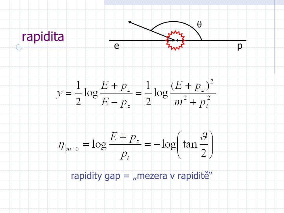 """rapidita pe q rapidity gap = """"mezera v rapiditě"""