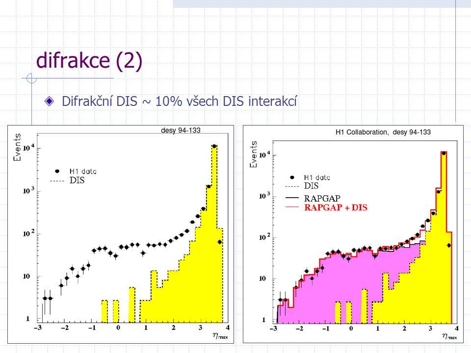 difrakce (2) Difrakční DIS ~ 10% všech DIS interakcí