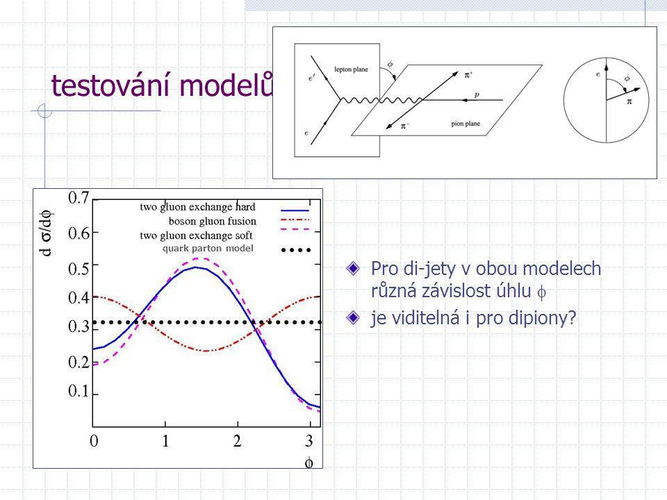 testování modelů Pro di-jety v obou modelech různá závislost úhlu f je viditelná i pro dipiony.
