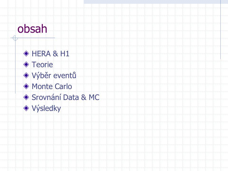 obsah HERA & H1 Teorie Výběr eventů Monte Carlo Srovnání Data & MC Výsledky