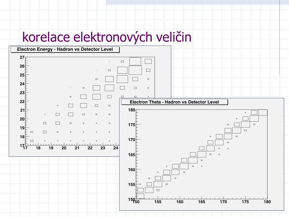 korelace elektronových veličin
